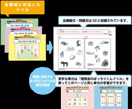 お客様が選んだ教材ベスト3_家庭学習セット_02